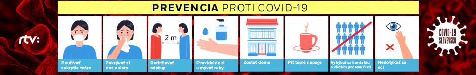 prevencia proti koronavírusu