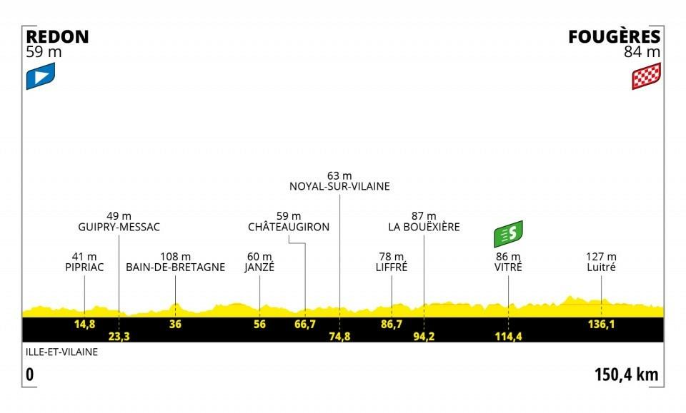 4. etapa na Tour de France 2021