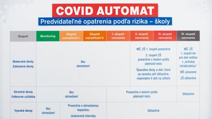 COVID-автомат – ситуация улучшается