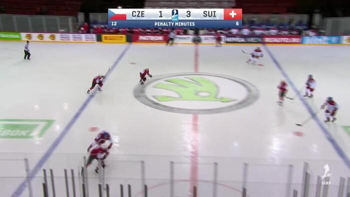 Česko - Švajčiarsko