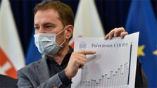 В СР короновирусом заражены 269 человек. Двое вылечились