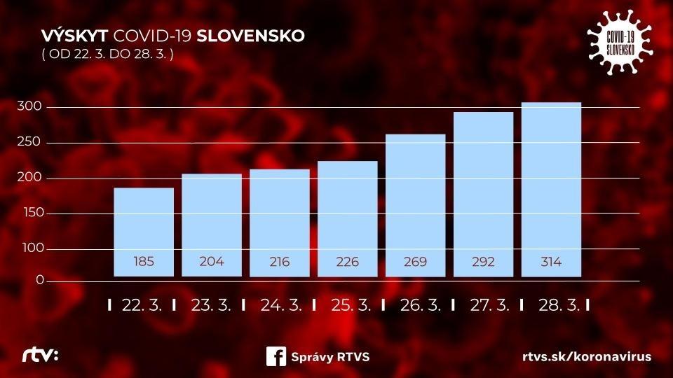 KORONAVIRUS_RTVS.jpg