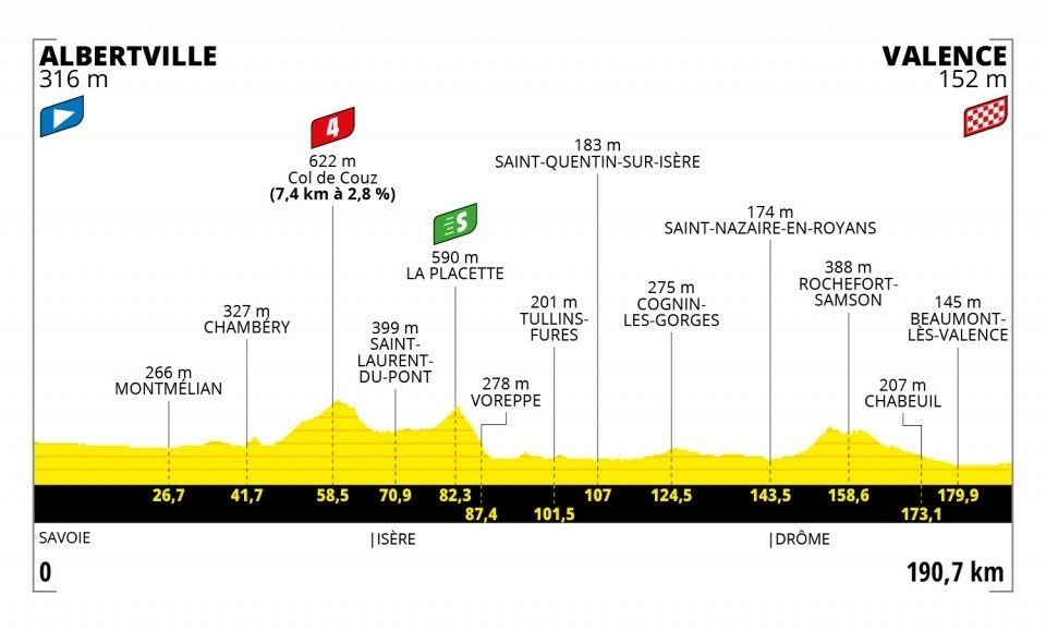 10. etapa na Tour de France 2021